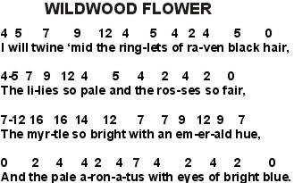 Wildwood Flower - guitar tab @ GuitarNick.com - Free guitar lessons